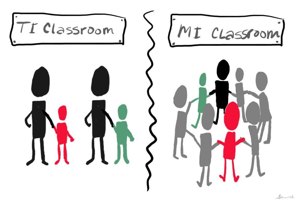 Middleschool2